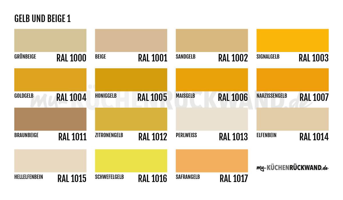 unifarben_muster_bestellung_gelb_und_beige_palette_küchenrückwand_farbe_inspiration